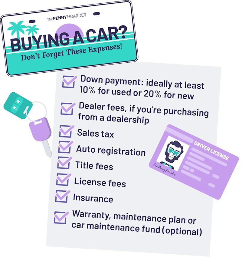 A graphics shows what else to consider when buying a car