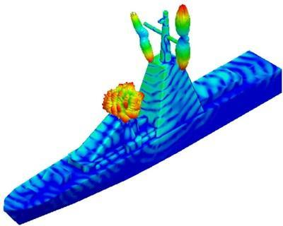 Ansys HFSS simulates electromagnetic field radiation from three ship antennas