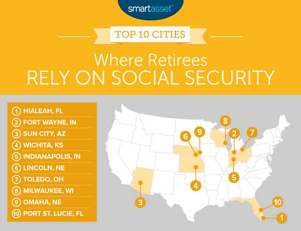 These are states where retirees rely on social security the most.