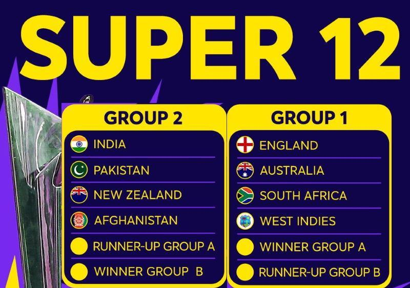 T20 World Cup 2021: Latest Schedule, Points Table, Teams and Live Score for T20 World Cup