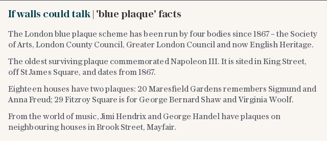 If walls could talk | 'blue plaque' facts