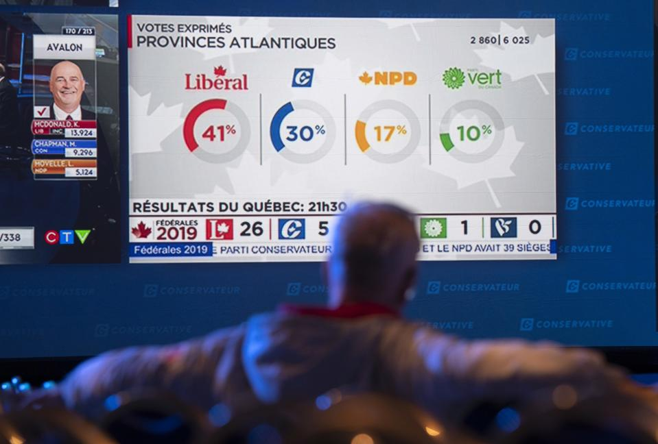 A supporter watches results from the maritimes at Conservative headquarters in Regina, Monday October 21, 2019. THE CANADIAN PRESS/Adrian Wyld