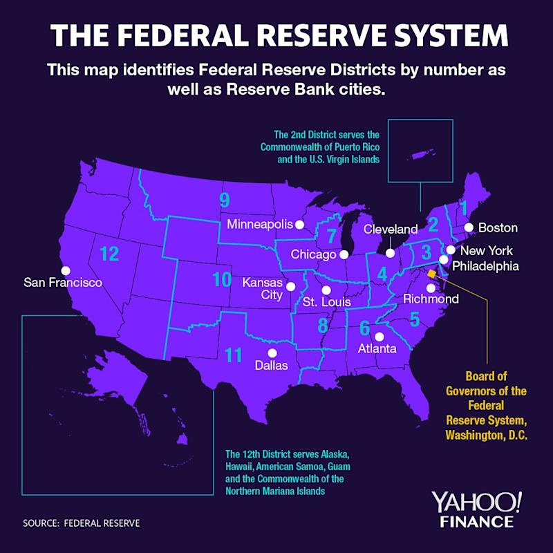 The Federal Reserve System is headed by a board of governors in Washington, D.C. and is comprised of 12 districts that cover the U.S. and its territories. Credit: David Foster / Yahoo Finance