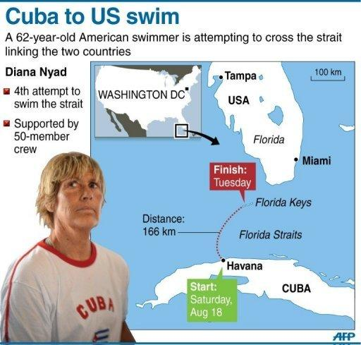 Graphic map showing the Florida Straits separating Cuba and US, where a veteran American swimmer set off Saturday on an epic swim linking the two countries