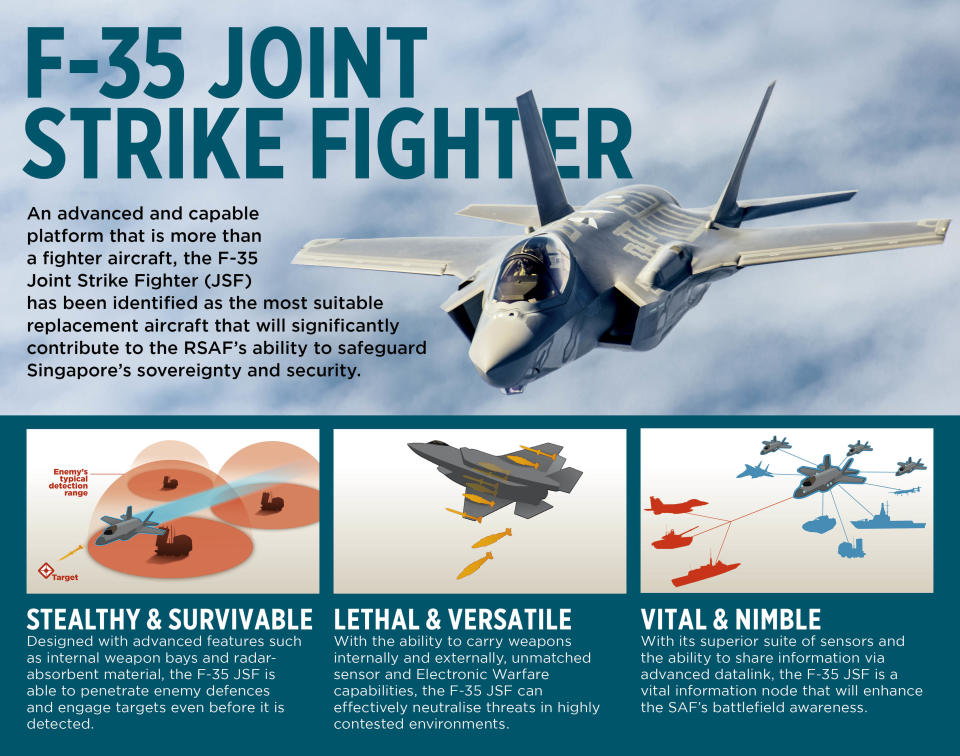 Each F-35 will cost between US$90 million (S$122 million) and US$115 million (Graphic: Mindef)