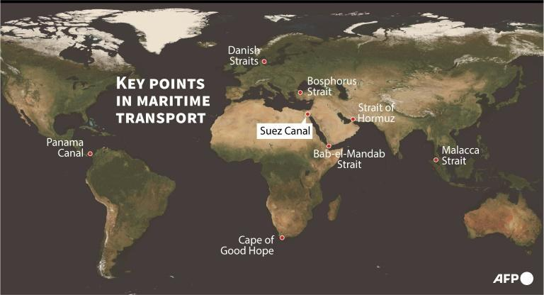 Key points in global maritime transport