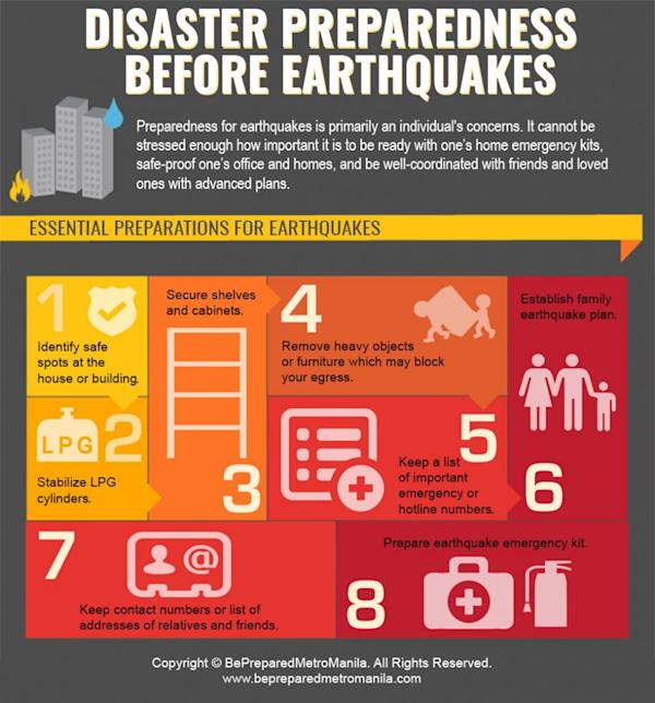 Earthquake Disaster Preparedness by MMDA