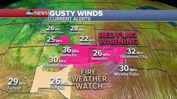 PHOTO: Today, the windy conditions will move further east threatening areas from Colorado to New Mexico, Texas and Oklahoma where Red Flag Warnings have been issued. (ABC News)