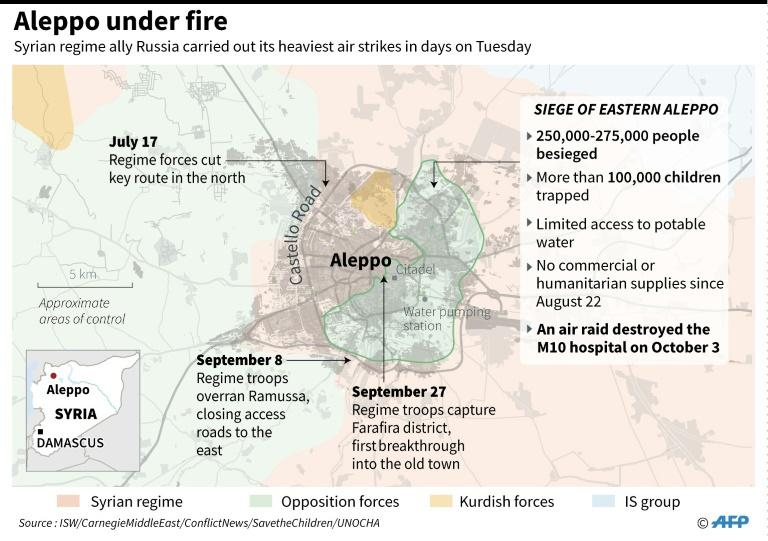 Updated graphic on the situation in Aleppo where Syrian regime allies Russia carried out its heaviest air strikes in days on Tuesday
