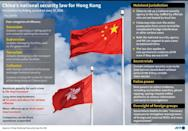 China's national security law for Hong Kong