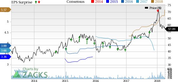 Lennar (LEN) reports better-than-expected Q1 earnings and revenues as it sells more homes at higher prices.