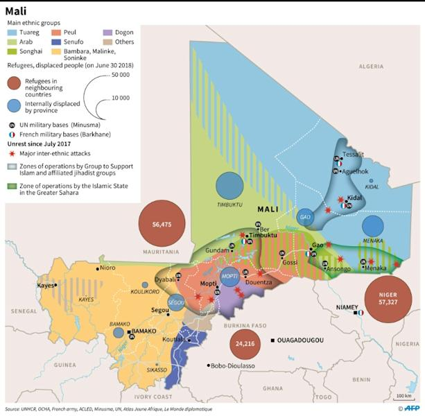 Map of Mali showing its main ethnic groups, refugees and conflict zones