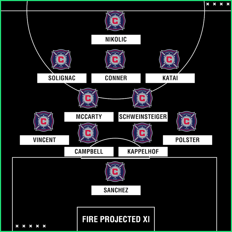 Chicago Fire projected XI