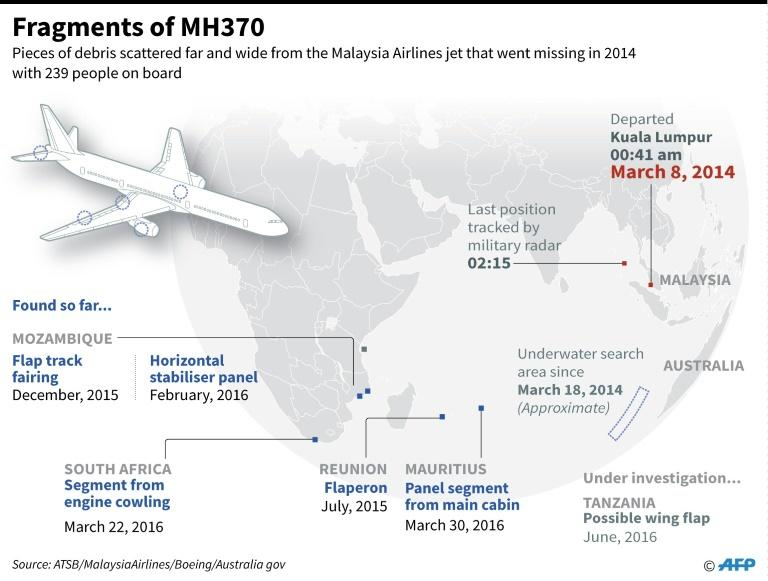 Graphic on the debris so far discovered from Malaysia Airlines MH370 that went missing in 2014 with 239 people on board