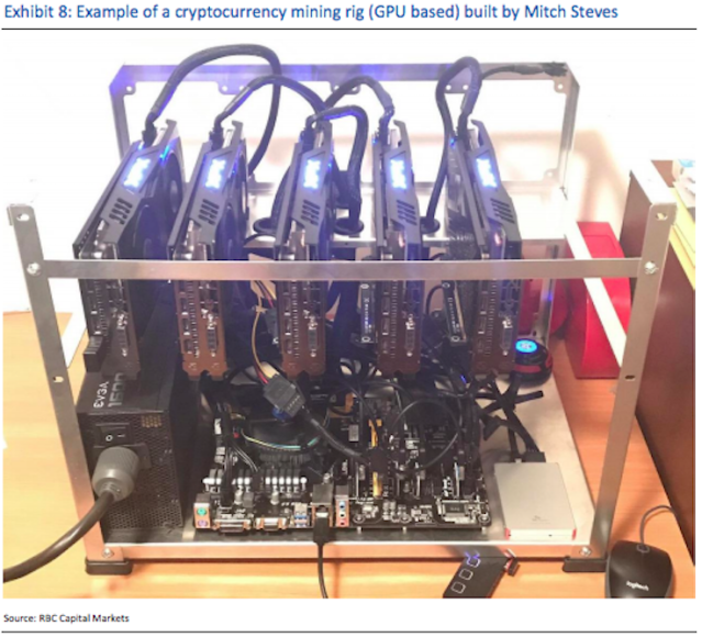 RBC Capital Markets Mitch Steves built his own cryptocurrency mining rig.