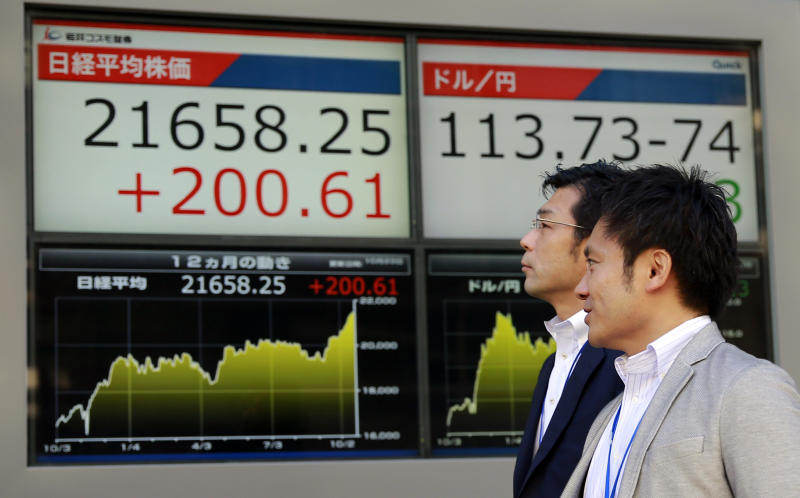 US stocks mixed as retailers rise and industrial firms skid
