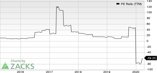 JMP Group LLC PE Ratio (TTM)