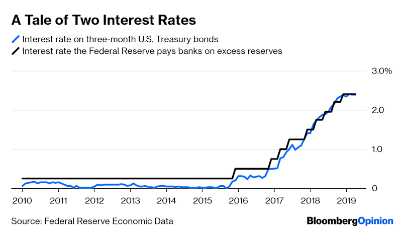 If China Sells Its U.S. Bonds Trump Will BenefitMore