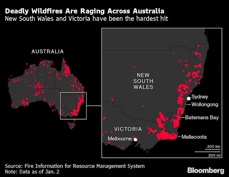 Dangerous conditions fuel bush fires across south-east Australia