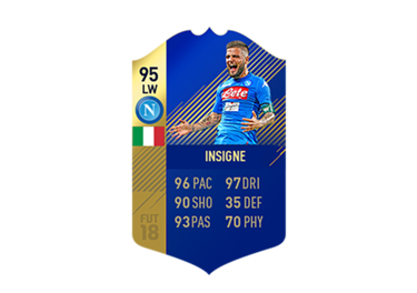 Juventus, Inter and Napoli are strongly represented in the best Serie A squad from 2017-18, but who else is included in EA Sports' panel?