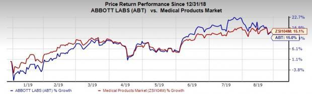 Here's Why You Should Add Abbott (ABT) to Your Portfolio