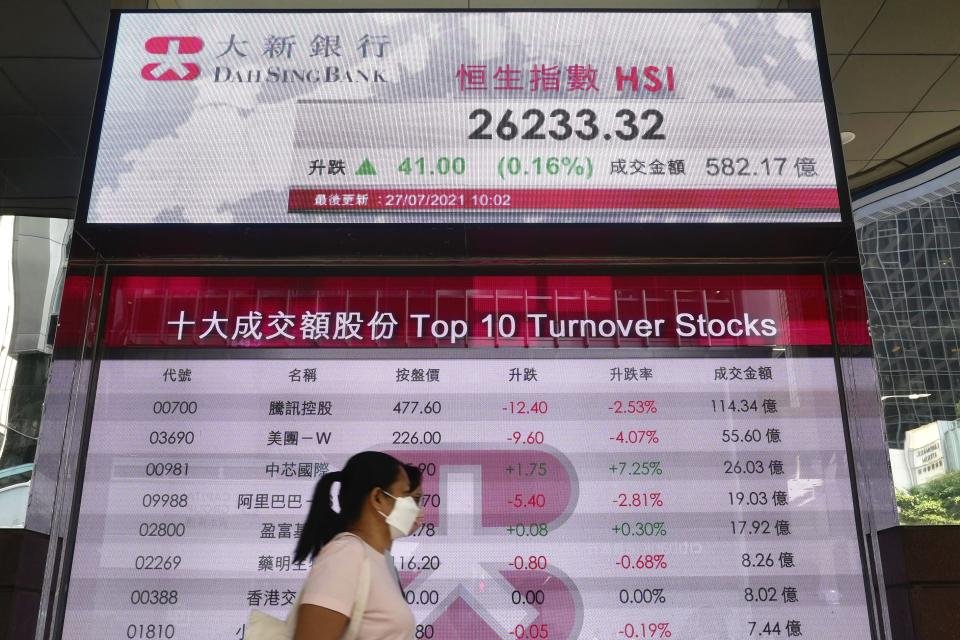 A woman walks past a bank's electronic board showing the Hong Kong share index at Hong Kong Stock Exchange in Hong Kong Tuesday, July 27, 2021. Asian stock markets were mostly higher Tuesday as investors looked ahead to a Federal Reserve report for an update on when U.S. stimulus might start winding down. (AP Photo/Vincent Yu)
