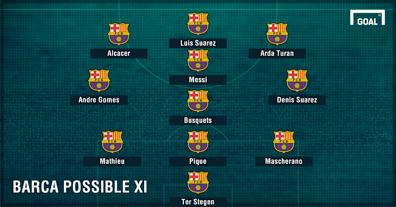 Barcelona Team News: Injuries, suspensions and line-up vs Osasuna