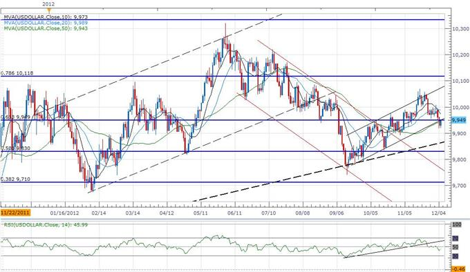 Forex_USD_To_Consolidate_Ahead_Of_NFPs-_JPY_Held_Back_By_81.70_body_ScreenShot109.png, Forex: USD To Consolidate Ahead Of NFPs- JPY Held Back By 81.70