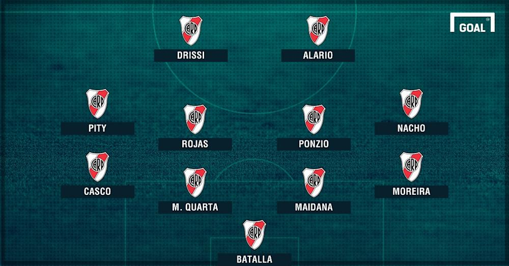 PS River Quilmes