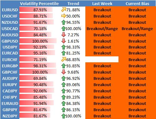 forex_strategy_favors_breakout_trading_body_Picture_2.png, Volatility Favors Japanese Yen, US Dollar Breakouts