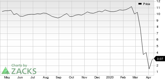 Western Asset Mortgage Capital Corporation Price