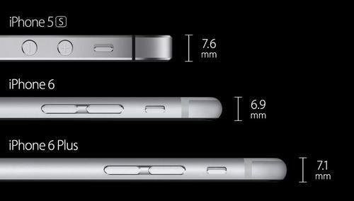 Comparison of iPhone thicknesses