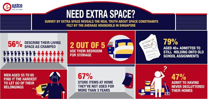 Image Credit: Extra Space