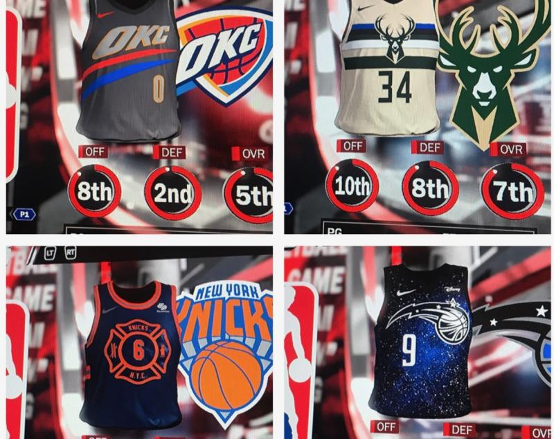 pretty nice d758c ace19 NBA Nike jerseys apparently leak on NBA 2K18