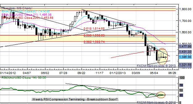 EURUSD_Rejected_at_1.3400_USDJPY_Falls_Continues_Touches_Sub_94.00_body_x0000_i1033.png, EUR/USD Rejected at $1.3400; USD/JPY Falls Continues, Touches Sub-¥94.00