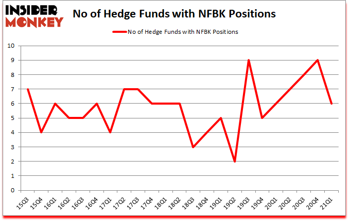 Is NFBK A Good Stock To Buy?