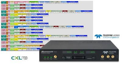 CXL traffic shown for the first time at DesignCon by Teledyne LeCroy