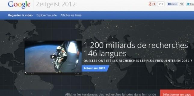 Top 2012 de Google : Free mobile, One Direction et Jean-Luc Delarue
