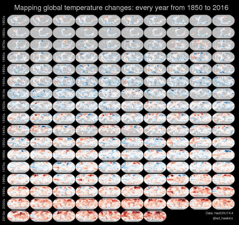 This graphic by climate scientist Ed Hawkins shows 167 maps of temperature change from 1850 to 2016.