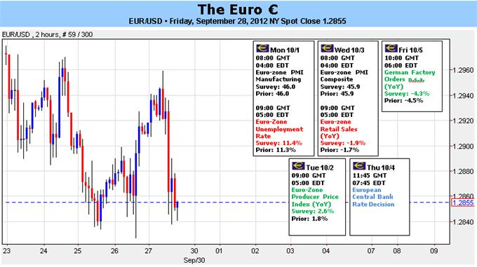 Euro_at_Risk_as_Traders_Look_to_ECB_With_Hopes_for_Growth_Support_body_Picture_5.png, Euro at Risk as Traders Look to ECB With Hopes for Growth Support