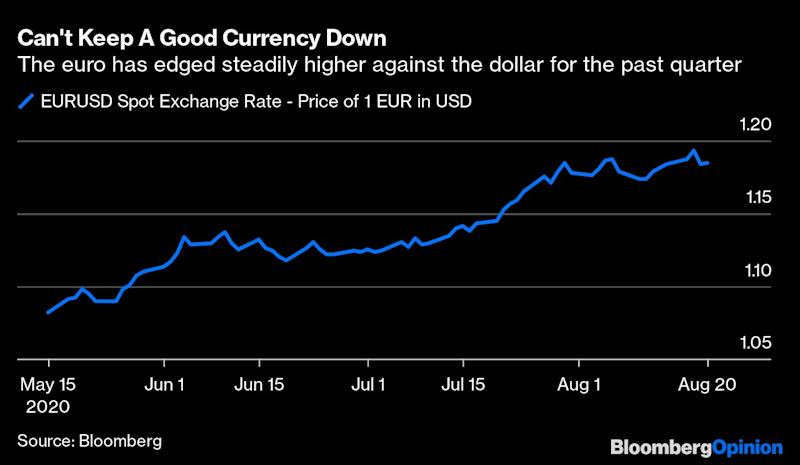The Euro's Strength Against the Dollar Might Become Contagious