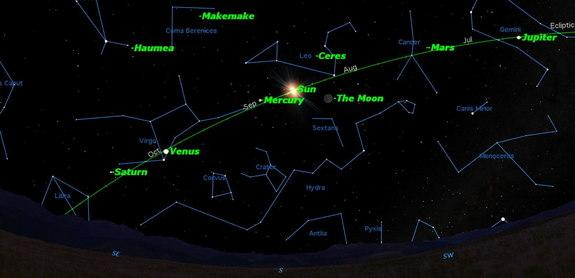 5 Bright Planets Align, But Sun Spoils the Show
