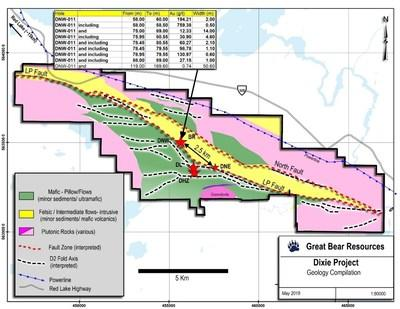 "Figure 1: Map of the Dixie project showing the location of known gold zones (DHZ, DL, DNW and DNE) and current drill results. The location of the LP Fault drilled in DNW-011 is shown in red dashes. The Bear-Rimini Zone is labelled ""BR"". (CNW Group/Great Bear Resources Ltd.)"