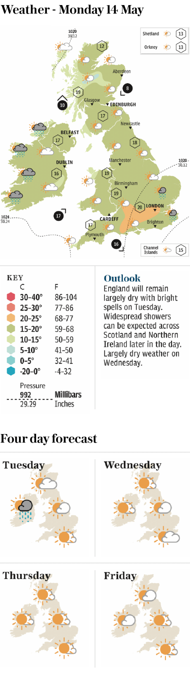 Weather - Monday 14 May