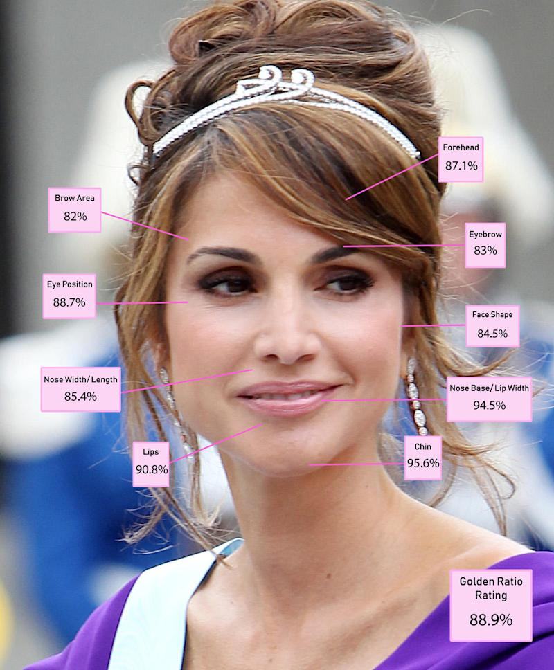 Queen Rania of Jordan is the most attractive living royal. (Alamy/Dr Julian De Silva)