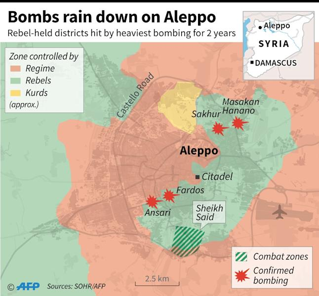 Map of Aleppo showing zones of control, confirmed bombing in rebel districts, and fighting on the ground (AFP Photo/Omar Kamal, Sabrina Blanchard)