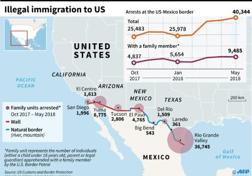 Map locating arrests of families at the border between the United States and Mexico, with an indication of increase in arrests since October 2017