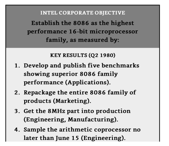 A sample of Intel's OKRs focused on the deployment of its 16-bit 8086 microprocessor for the company's second-quarter in 1980. Source: Measure What Matters