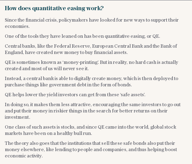 How does quantitative easing work?