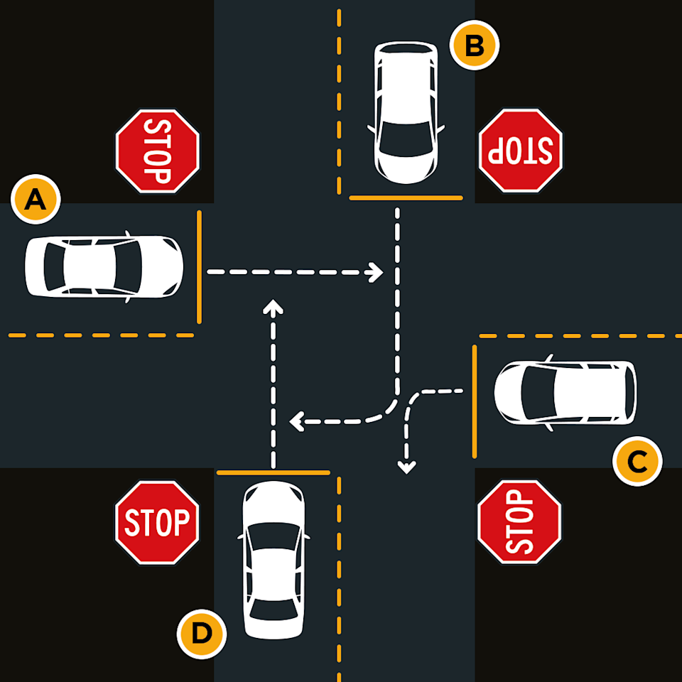 A four-way intersection quiz has left people on Facebook baffled. Source: NSW Road Safety/Facebook
